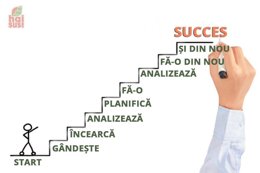 Treptele succesului